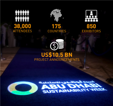 Masdar ADSW - Home - Abu Dhabi Sustainability Week